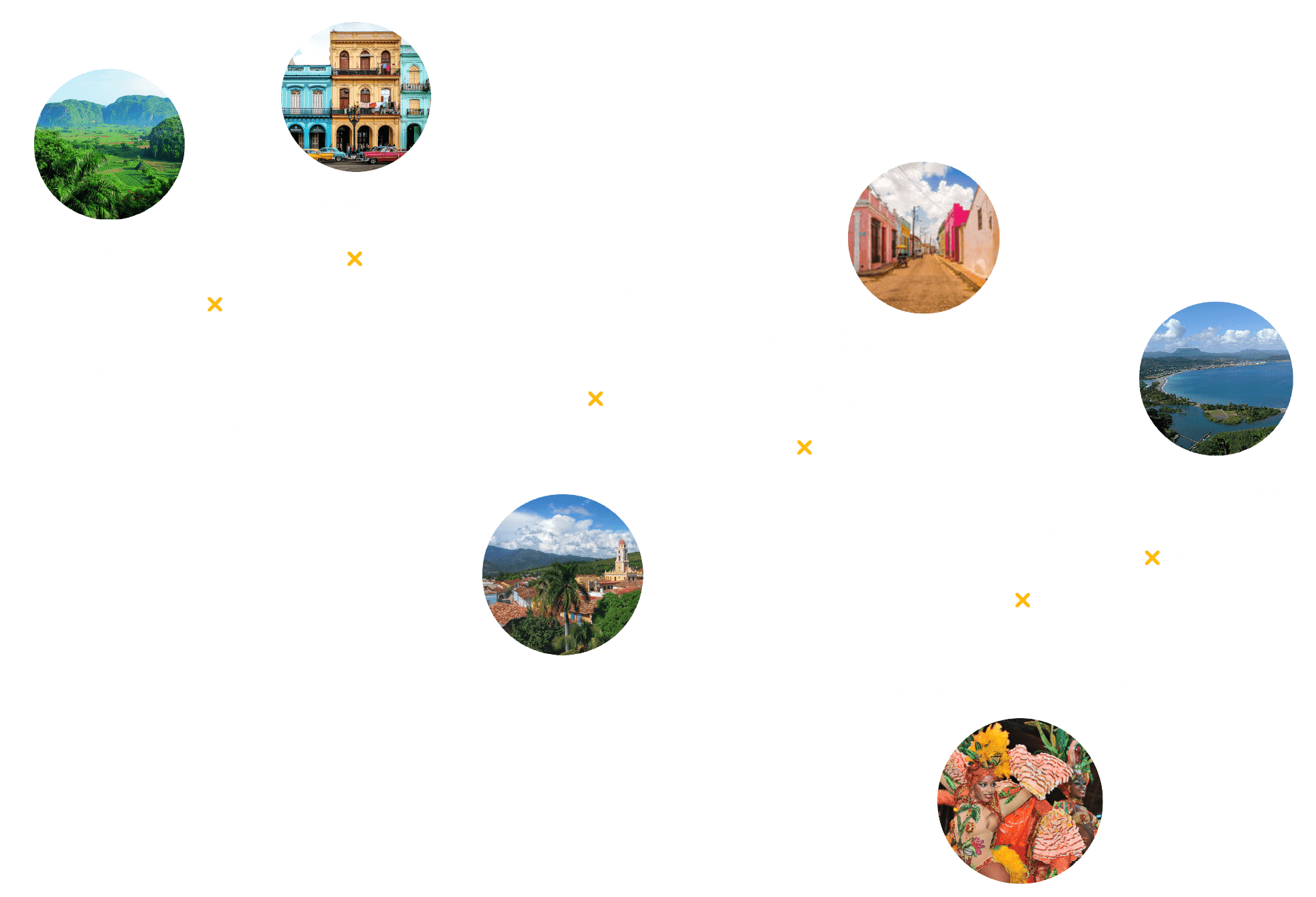 Skydream Cuba Tours departure points shown in Cuba map